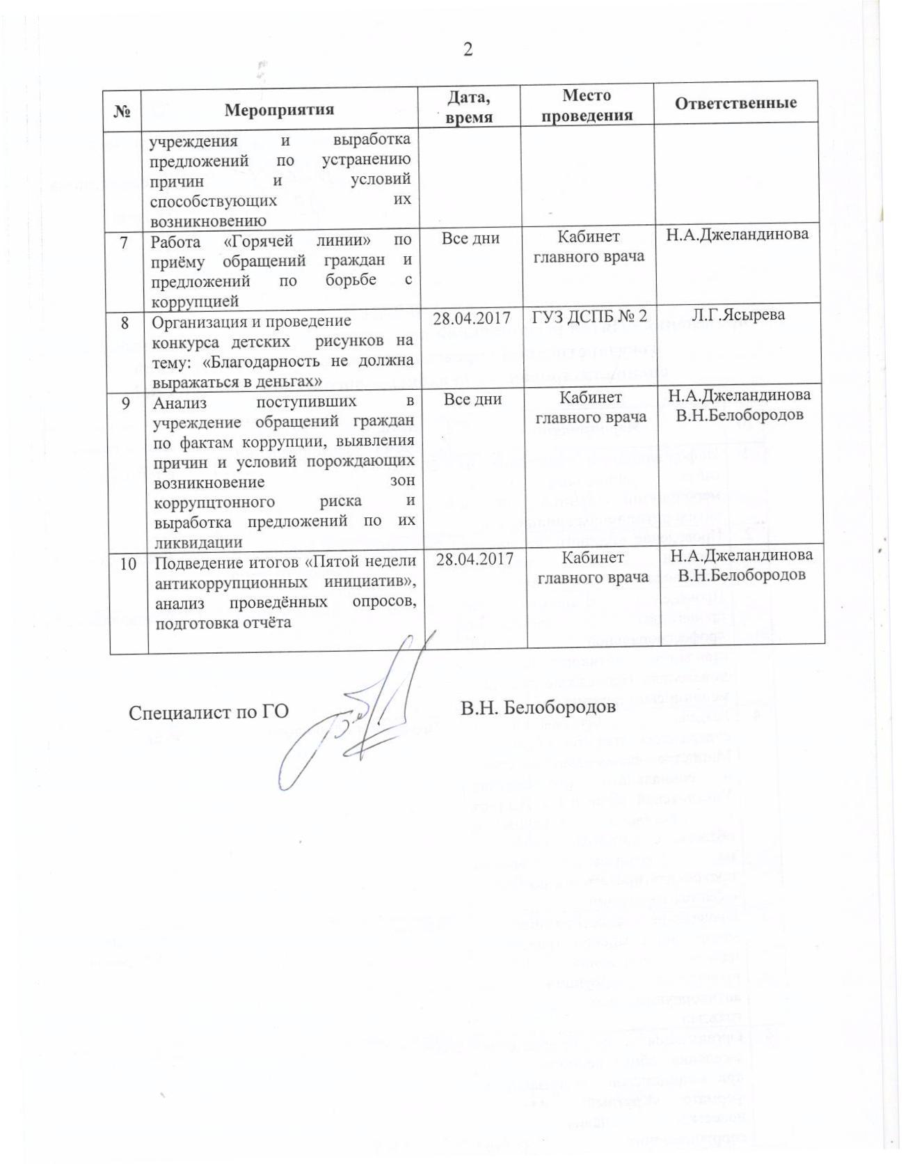 План проведения Y недели антикоррупционных инициатив 001