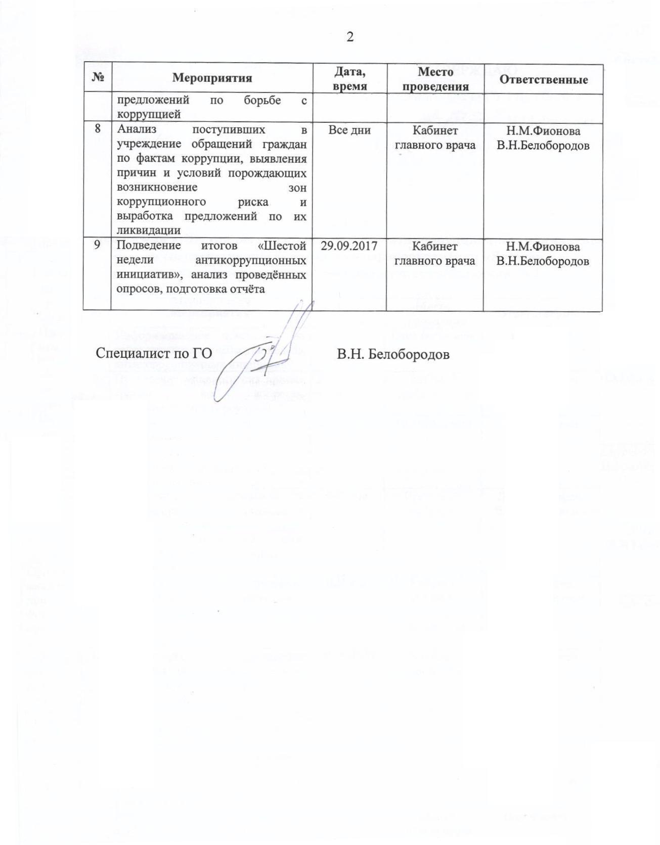 План проведения 6 недели антикоррупционных инициатив 001