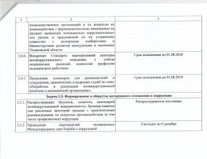 Информация о выполнении ведомственной программы 004