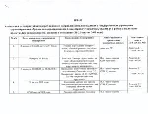 План мероприятий антикорруционной направленности 01-22 августа