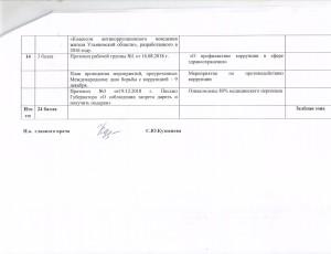 Рейтинговая оценка за 4 кв. 2018 г. 4