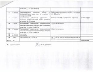 Рейтинговая оценка за 1 кв. 2019г. 2ст. 001